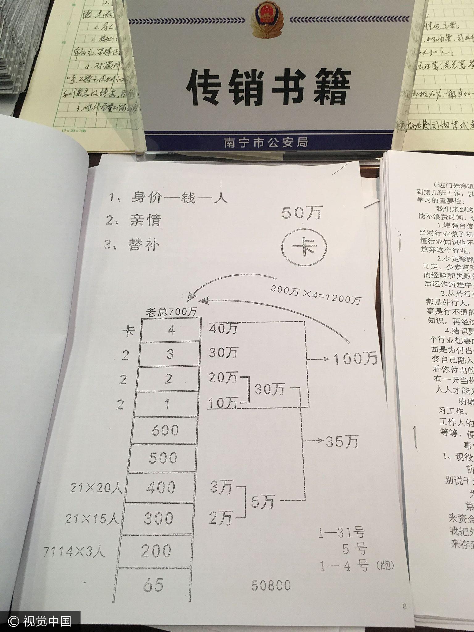 广西破特大传销案金额超15亿 缴获成捆现金 - 周公乐 - xinhua8848 的博客