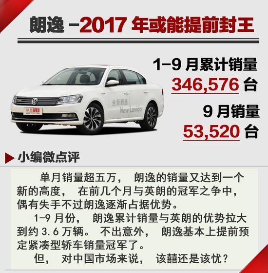 黄金九月不是虚的点评9月份汽车销量