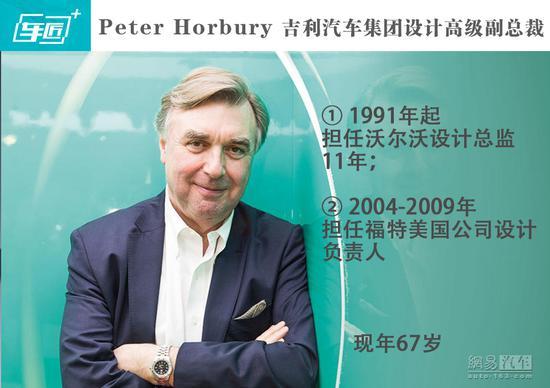 彼得-霍布里:用北欧美学勾勒创新的领克01