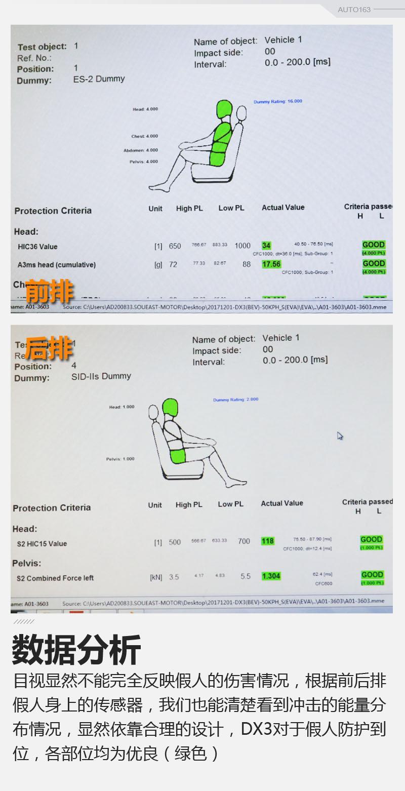 国内首试 东南DX3侧碰超级滑台试验解析