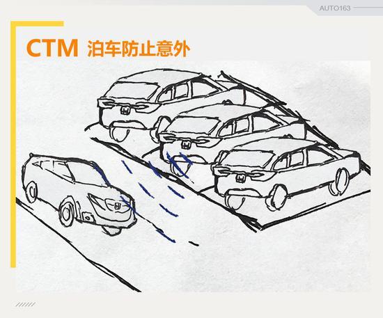 全能行车安全助理 本田UR-V主动安全技术