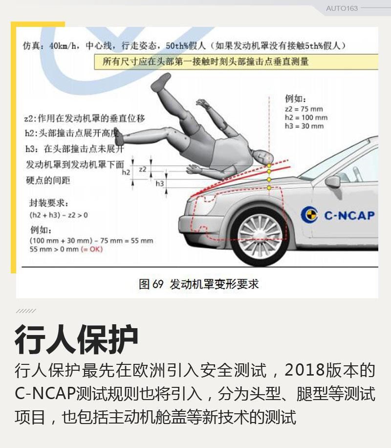 碰完柱子撞假人 中国车的安全试验新玩法