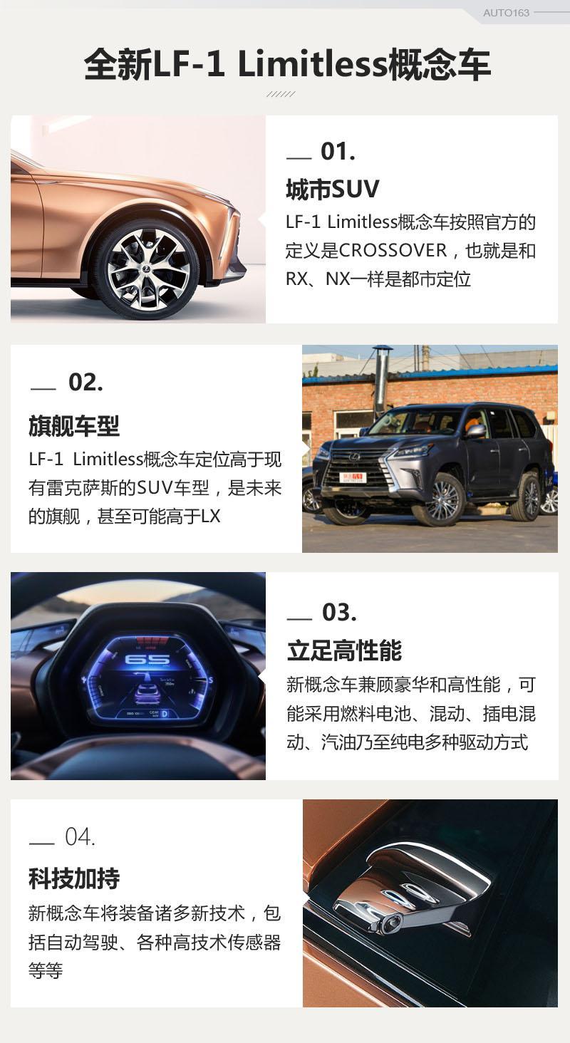 城市SUV新旗舰 雷克萨斯LF-1概念车解读