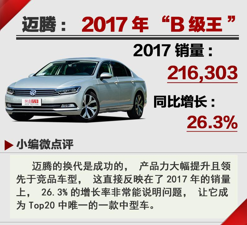 朗逸夺冠迈腾称王 年终销量盘点Top20轿车篇