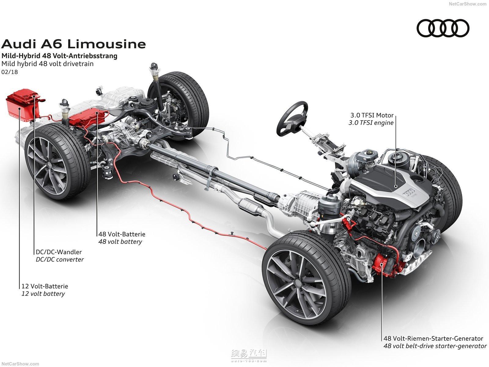 科技才是王道 奥迪全新一代A6官图发布