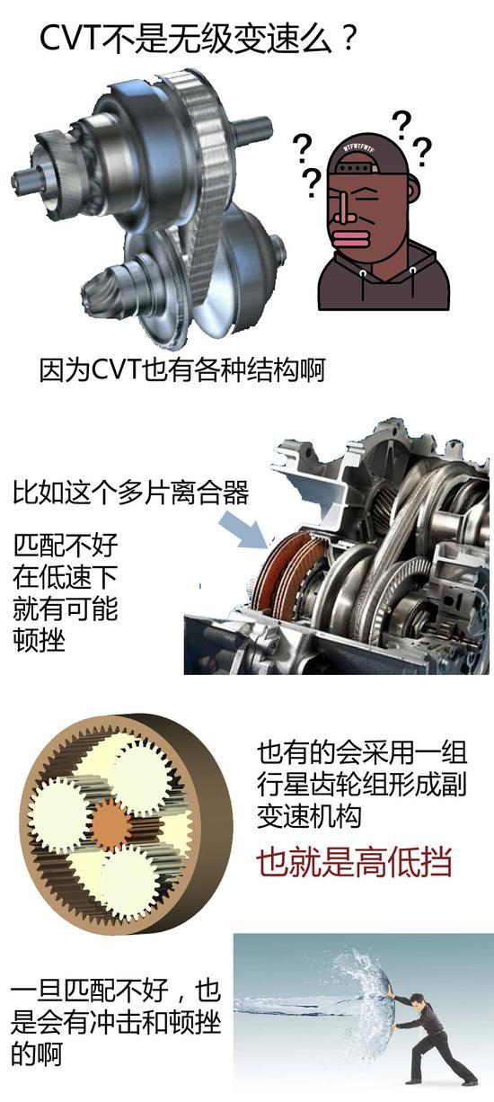 变速箱的接力赛 自动挡换挡顿挫为哪般?