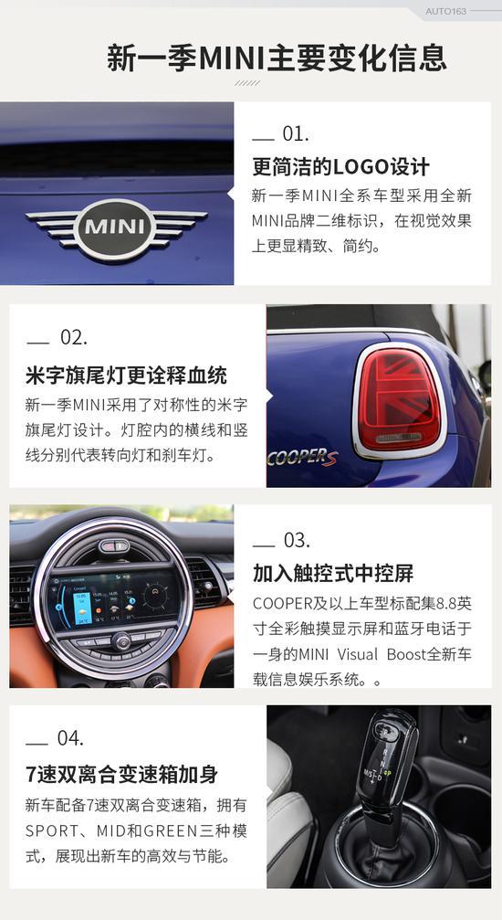 售18.88万-37.08万 新款MINI家族正式上市