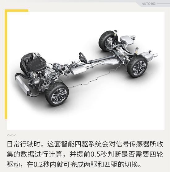 Q5L都改适时四驱了 全时四驱是配置过盛吗