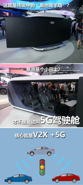 比自动驾驶抢戏 起亚CES展台上的黑科技