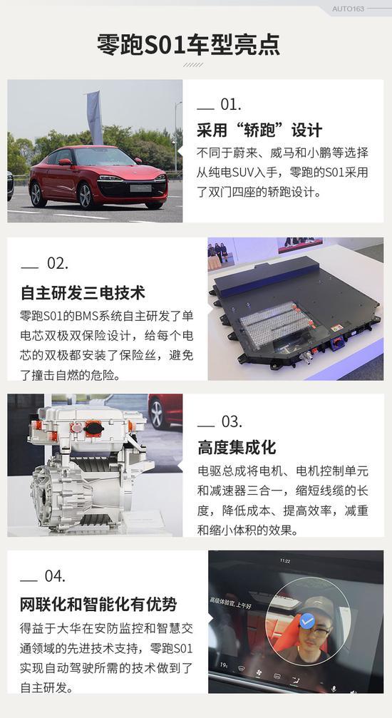 力争潜力股 零跑打造20万元内的小跑车