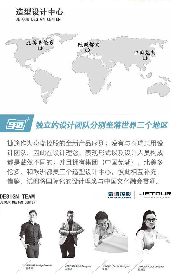 """捷途X70:全面诠释""""徽城翘楚""""的计划缩影"""