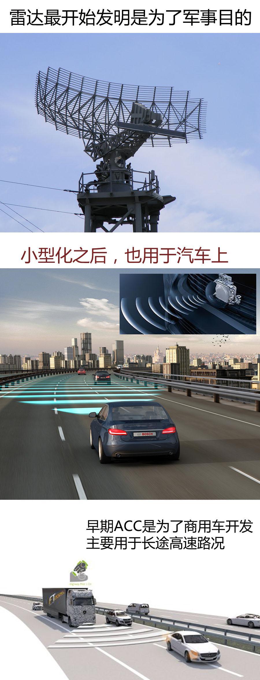 自动驾驶初级班 聊聊ACC自适应巡航技术