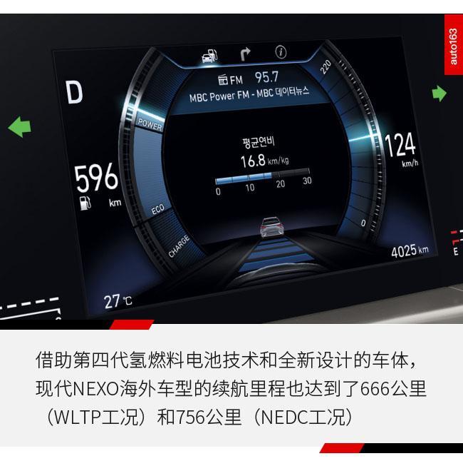 最高续航800公里 现代NEXO动力技术解析