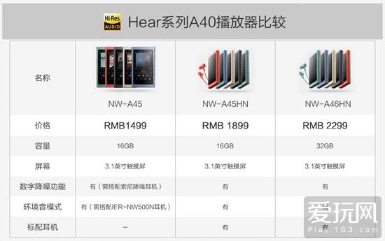 爱玩也爱买:石头门简中+半价 索尼新耳机预售