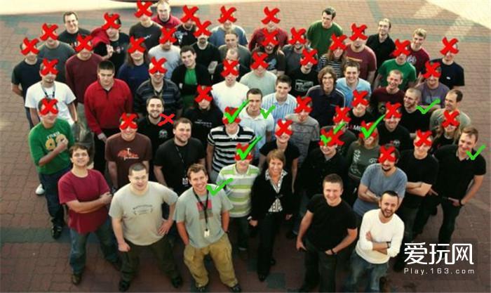 9.《巫师1》大卖后开发团队合照,打叉的是离职员工,对勾的仍在CDPR,未标记者不确定