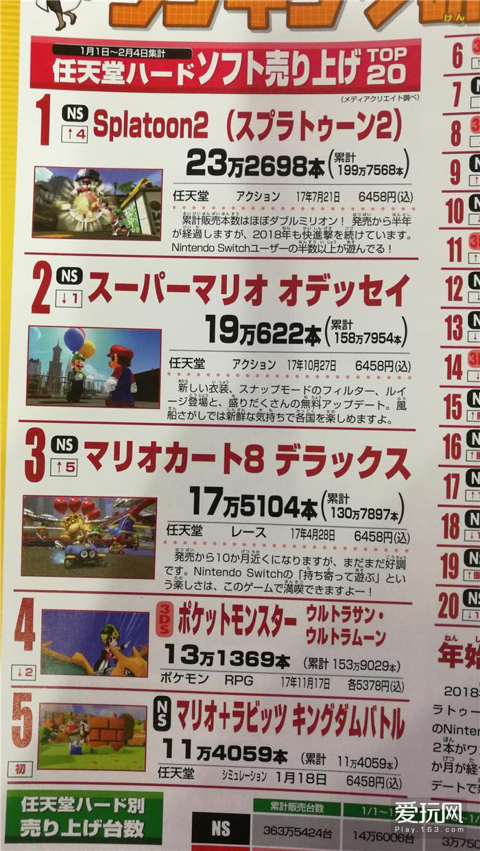 06:来自日本最新一期《NINTENDO DREAM》的销量榜,小乌贼强势领跑