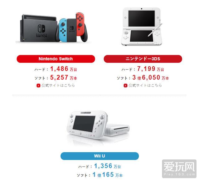 卖了一年后,日本二手NS价格终于比定价低了