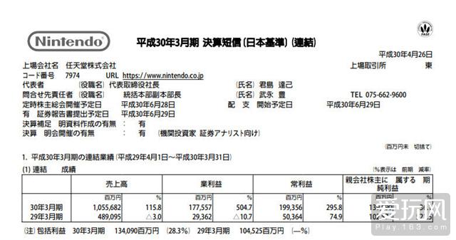 NS全球热卖1779万 《超级马里奥 奥德赛》破千万