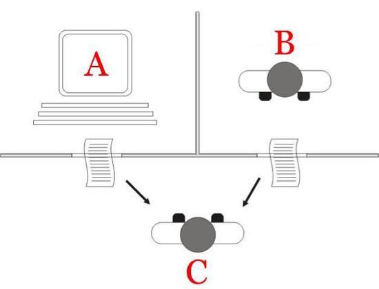 6.图灵测试的核心在于机器是否能像人类一样做出反馈