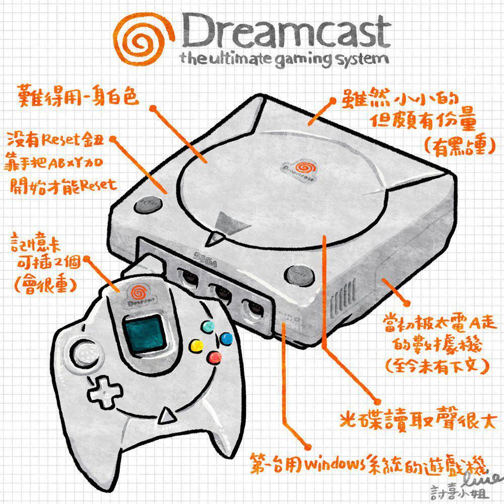 捕梦者:追忆世嘉最后最强的主机DREAMCAST