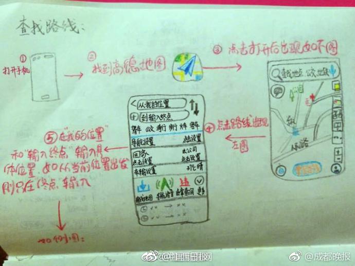 重庆妹子为方便父母旅游 手绘app使用攻略_网