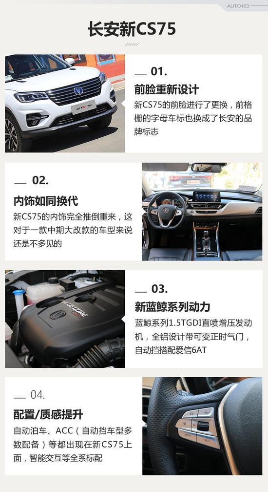 不再单纯堆配置 网易试驾长安汽车新CS75